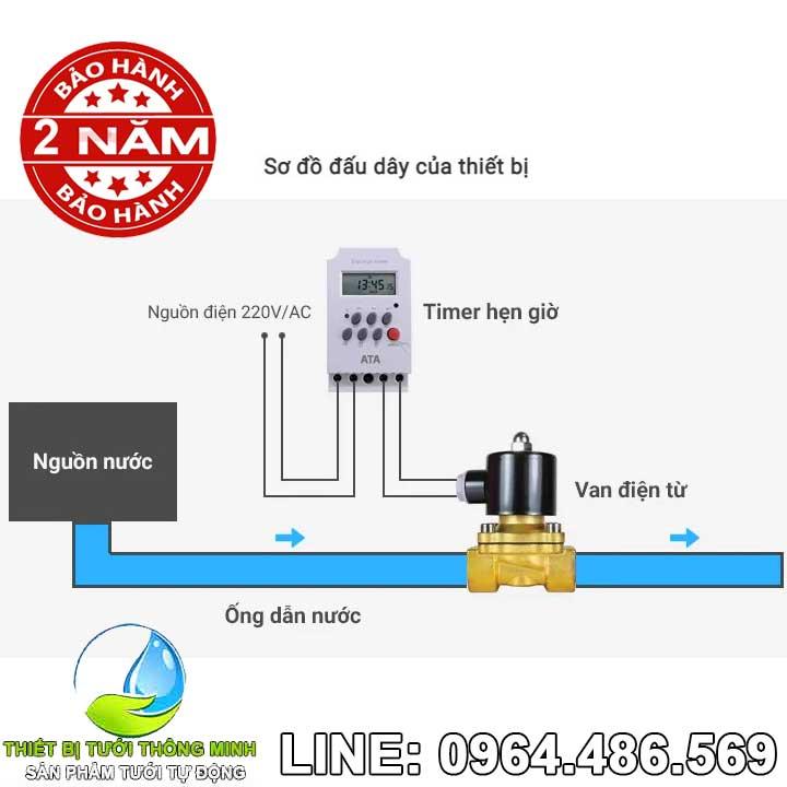 Máy tưới cây hẹn giờ van điện từ phi 21m đóng mở nước ATA TĐ-03